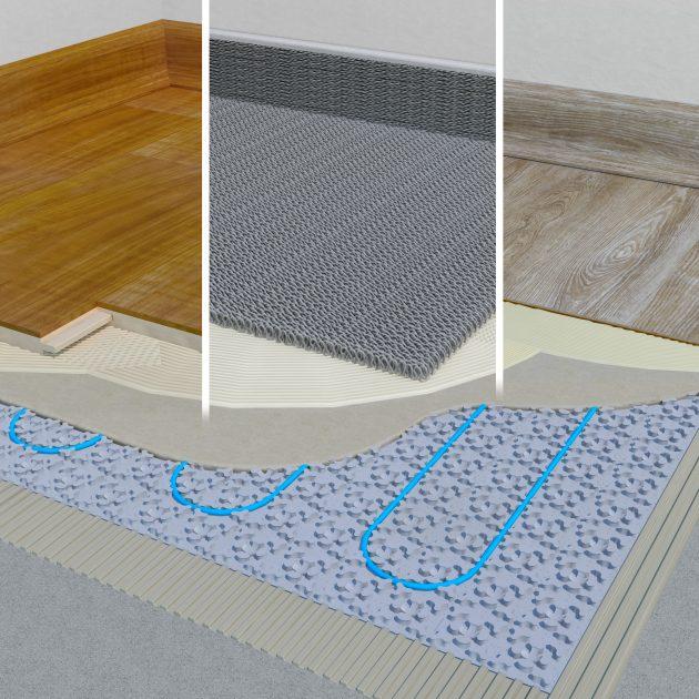 Elektriskās siltās grīdas paklājs IndorTec THERME-E grīdām ar flīžu vai akmens, elastīgiem vai tekstila, kā arī ar lamināta vai daudzslāņu parketa segumiem.