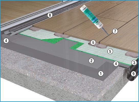 Plākšņu punktveida stiprināšanas sistēma TerraMaxx PF uz AquaDrain T+ drenāžas paklāja bāzes, plāna, javas punktveida plākšņu segumu stiprināšana