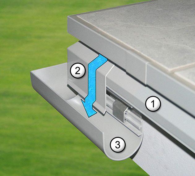 Tekņu regulēšanas sistēma ProRin RB/GB alumīnija tekņu augstuma regulācijas elementi un nosedzošā plāksne taisniem un slīpiem posmiem.