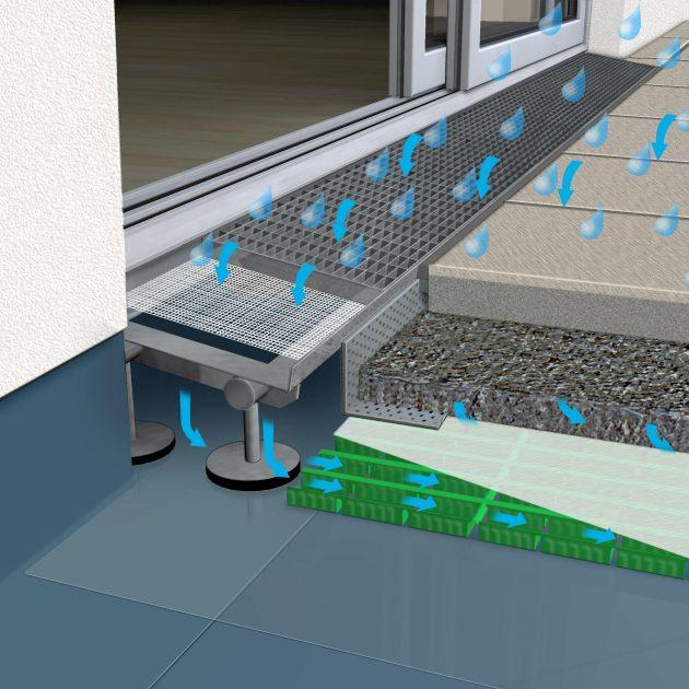 Lietus ūdens drenāžas kanāls AquaDrain BF-FLEX sistēma ar inovatīvu rampas funkciju ērtām bez sliekšņu ieejām no balkoniem un terasēm.