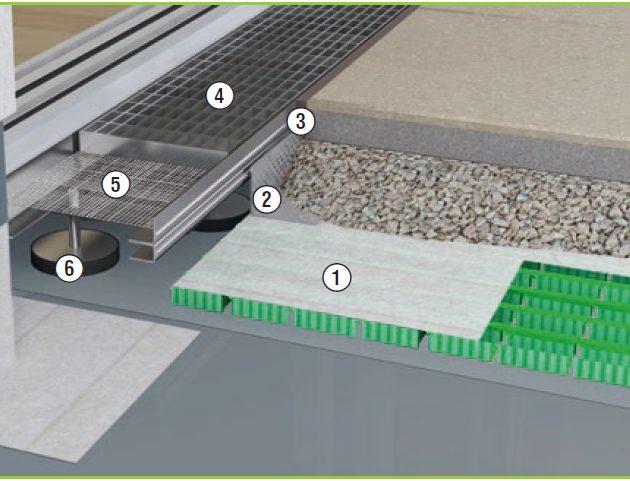 Lietus ūdens drenāžas kanāls Gutjahr AquaDrain-FLEX pazemināta durvju sliekšņa ierīkošanai un līnijveida drenāžas kanāliem balkonos un terasēs.