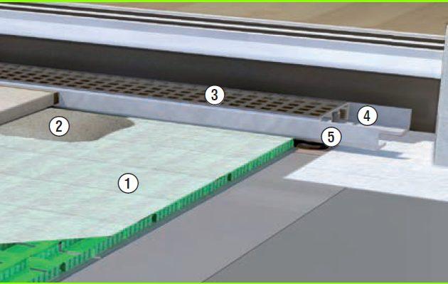 Lietus ūdens drenāžas kanāls Gutjahr AquaDrain-TMpazemināta durvju sliekšņa ierīkošanai un līnijveida drenāžas kanāliem balkonos un terasēs.