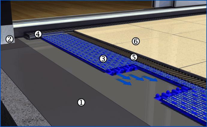 Lietus ūdens drenāžas kanāls WatecDrain-RD/-AR maza biezuma seguma konstrukcijām. Īpaši sekls tikai 21 mm augstumu, ieskaitot segumu.