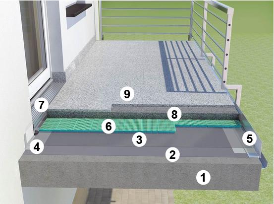 Balkonu flīzēšana ar dabīgā akmens plāksnēm