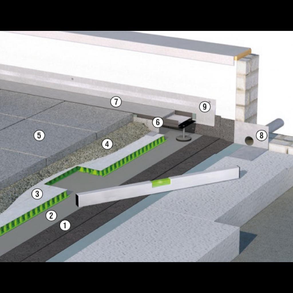 Jumta terases izbūve jumtiem bez vai mazu slīpumu