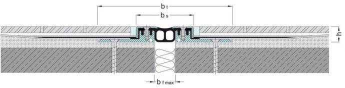Ūdensnecaurlaidīgs profils deformācijas šuvēm MIGUTAN FP(G)…/...Nl XA