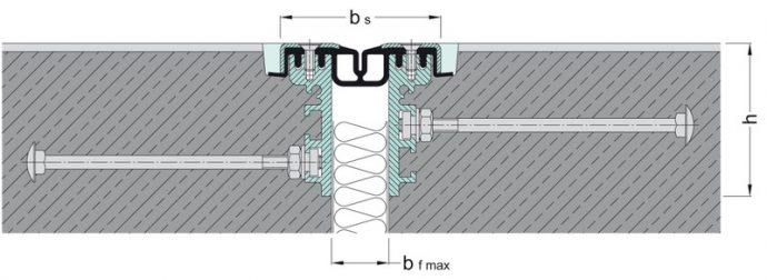 Ūdensnecaurlaidīgs profils deformācijas šuvēm MIGUTAN FP(G).../90 B Nl ar tapām