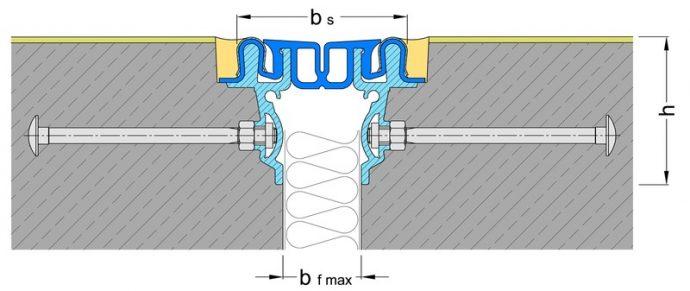Ūdensnecaurlaidīgs profils deformācijas šuvēm MIGUTAN FPL 85/75 B Nl