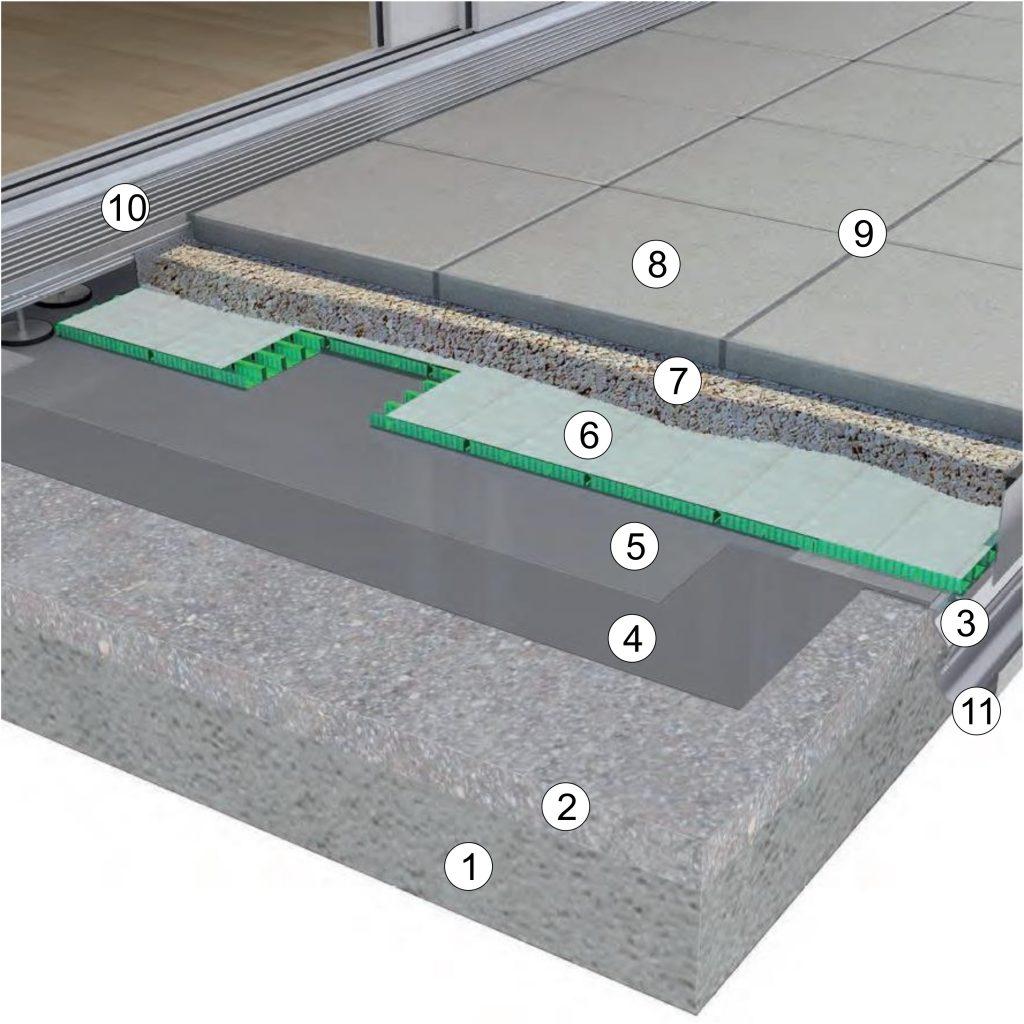 Balkona izbūve ar ruļļa veida hidroizolāciju un smilts kārtā ieklātām dabīgā akmens vai betona plāksnēm