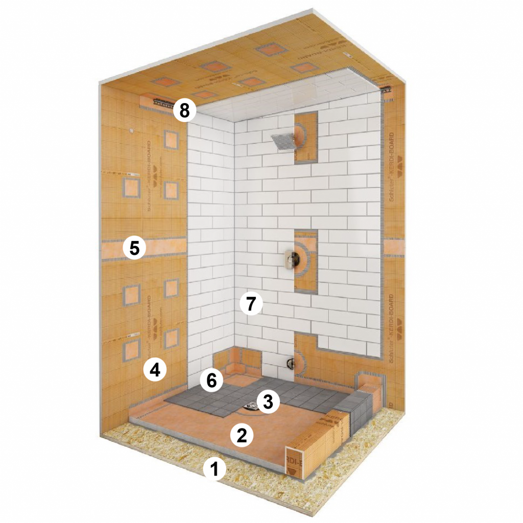 Grīdas līmeņa dušas izbūve uz koka pārseguma