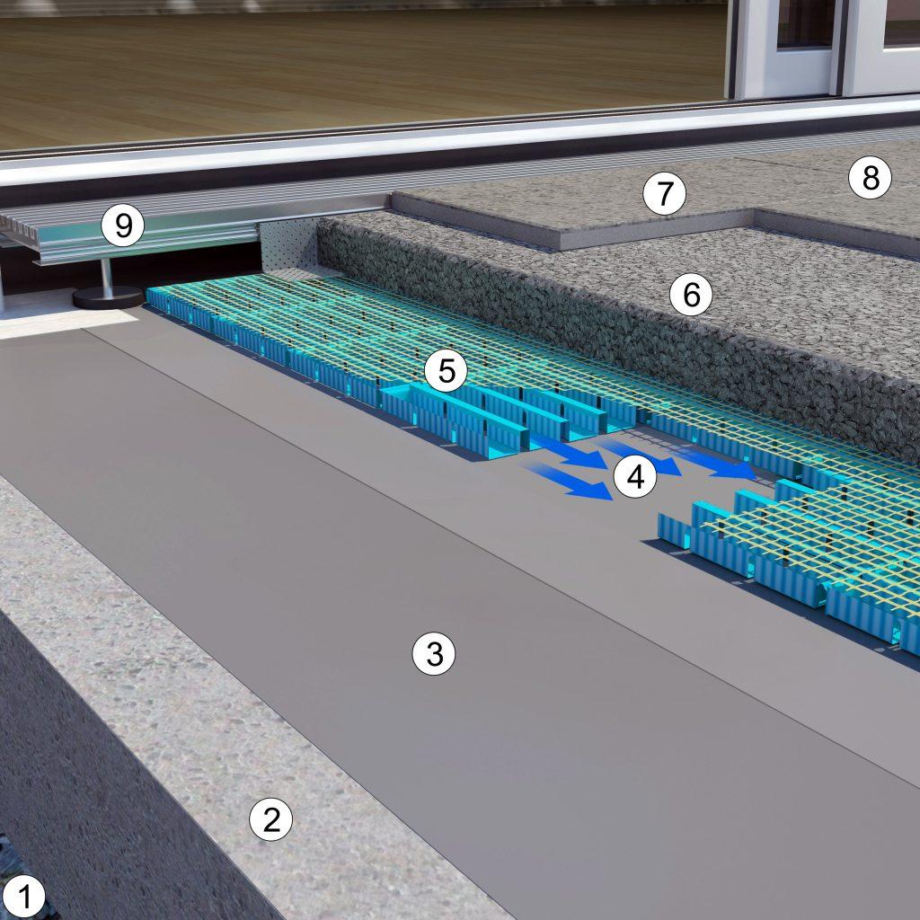 Terases izbūve ar drenāžas javas kārtā līmētām dabīgā akmens plāksnēm