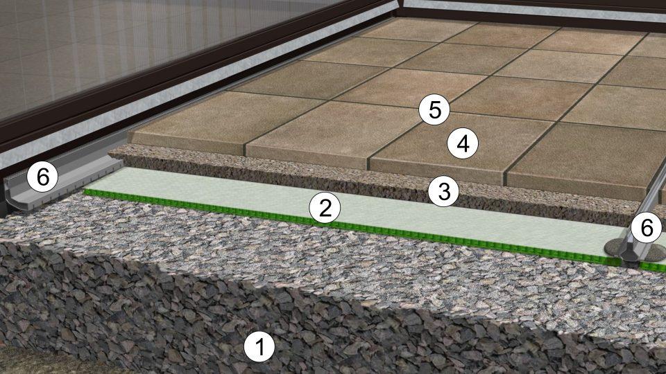 Terases izbūve ar smilts kārtā guldītām dabīgā akmens vai betona plāksnēm